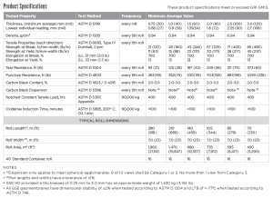 GSE SPECIFICATION